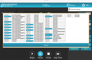 I/O Status Screen